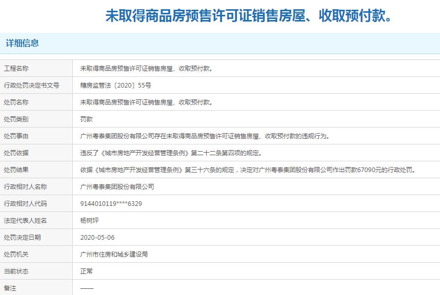 未取得預售許可證就違規售房 上市公司粵泰股份被罰6.7萬元