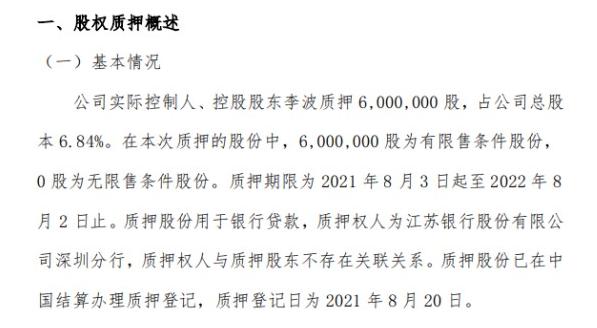 華曦達遭實控人李波質押股份 用于銀行貸款