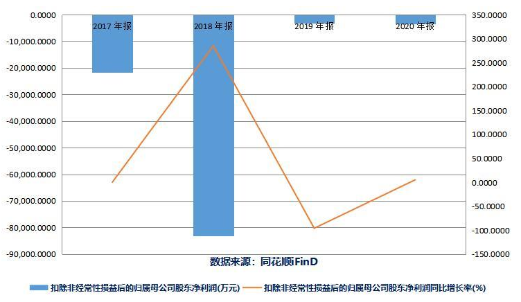 鹏都农牧与鹏庆农业签资产置换协议 主线布局畜牧业