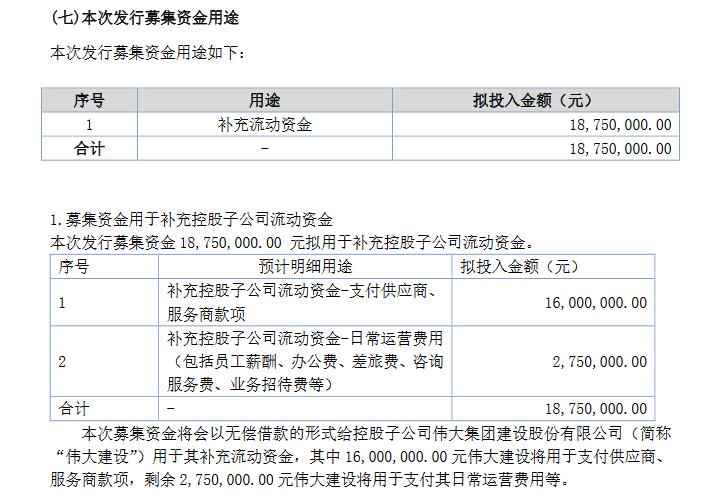 伟大节能公布股票定向发行说明书 拟定增募资1875万元